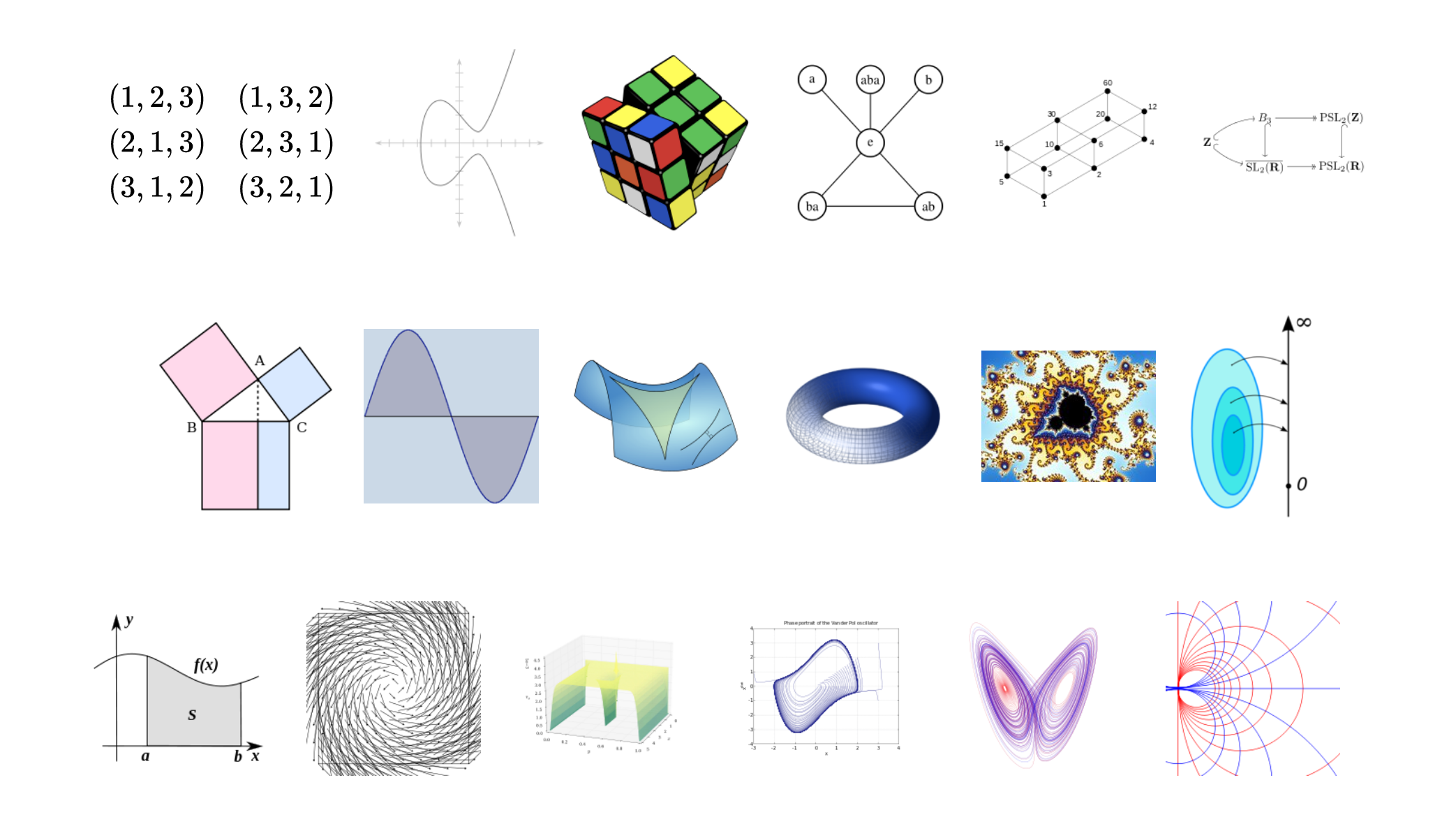 Mathematical Resources feature image